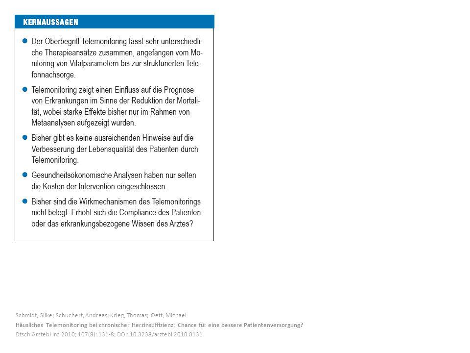 Schmidt, Silke; Schuchert, Andreas; Krieg, Thomas; Oeff, Michael Häusliches Telemonitoring bei chronischer Herzinsuffizienz: Chance für eine bessere Patientenversorgung.