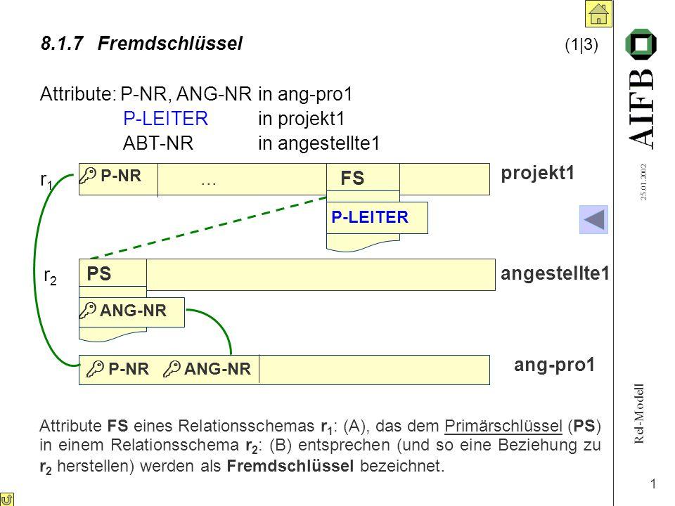 Rel-Modell 25.01.2002 1 8.1.7Fremdschlüssel (1|3) Attribute: P-NR, ANG-NRin ang-pro1 P-LEITERin projekt1 ABT-NRin angestellte1 r 1 r 2... FS PS  P-NR