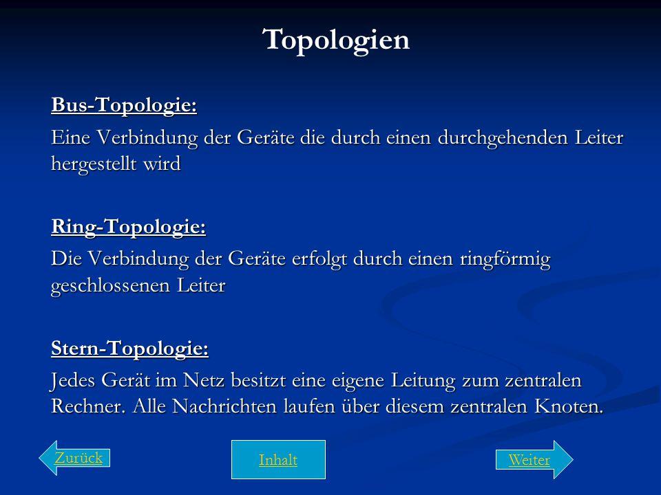 Topologien (Bus,Baum,Ring,Stern) Definition von Topologie: Die räumliche Struktur und Ausdehnung eines Netzes. Weiter Zurück Inhalt