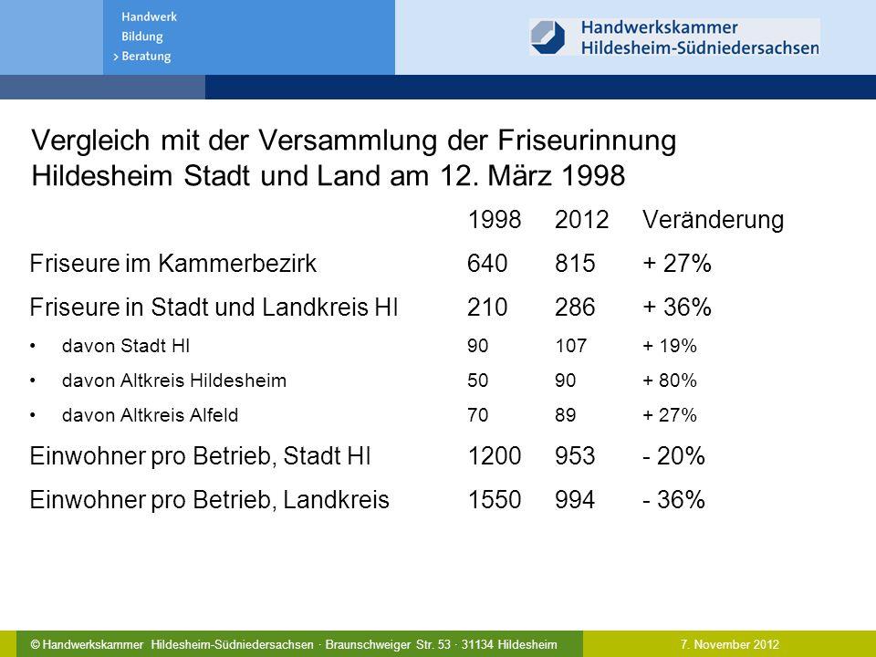 7. November 2012© Handwerkskammer Hildesheim-Südniedersachsen · Braunschweiger Str. 53 · 31134 Hildesheim Vergleich mit der Versammlung der Friseurinn