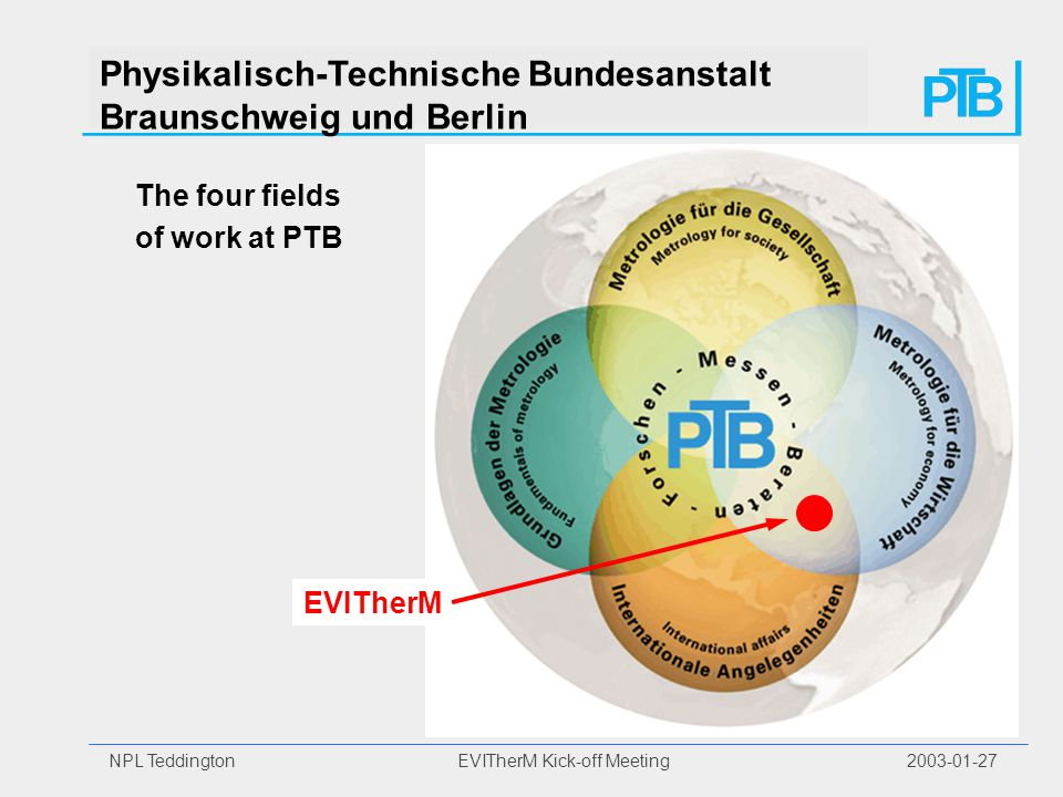 NPL Teddington EVITherM Kick-off Meeting 2003-01-27 Physikalisch-Technische Bundesanstalt Braunschweig und Berlin The four fields of work at PTB EVITh