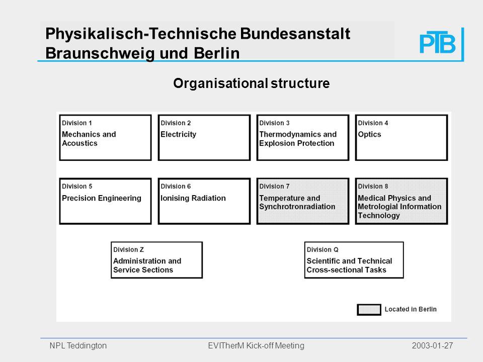 NPL Teddington EVITherM Kick-off Meeting 2003-01-27 Physikalisch-Technische Bundesanstalt Braunschweig und Berlin Organisational structure