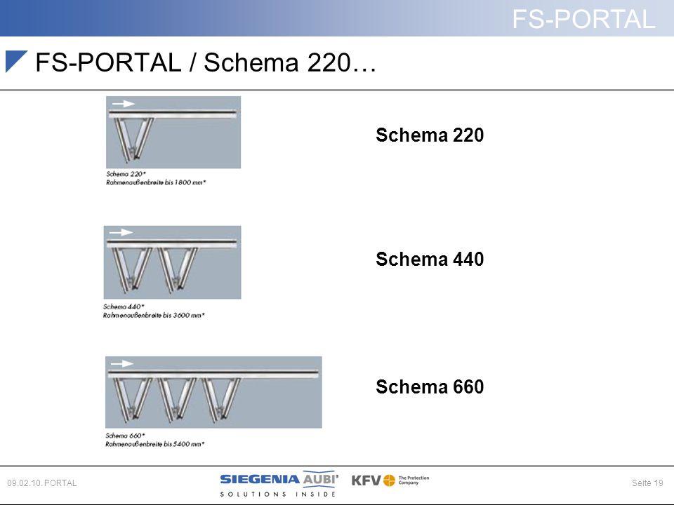 FS-PORTAL Seite 1909.02.10. PORTAL Schema 220 Schema 440 Schema 660 FS-PORTAL / Schema 220…