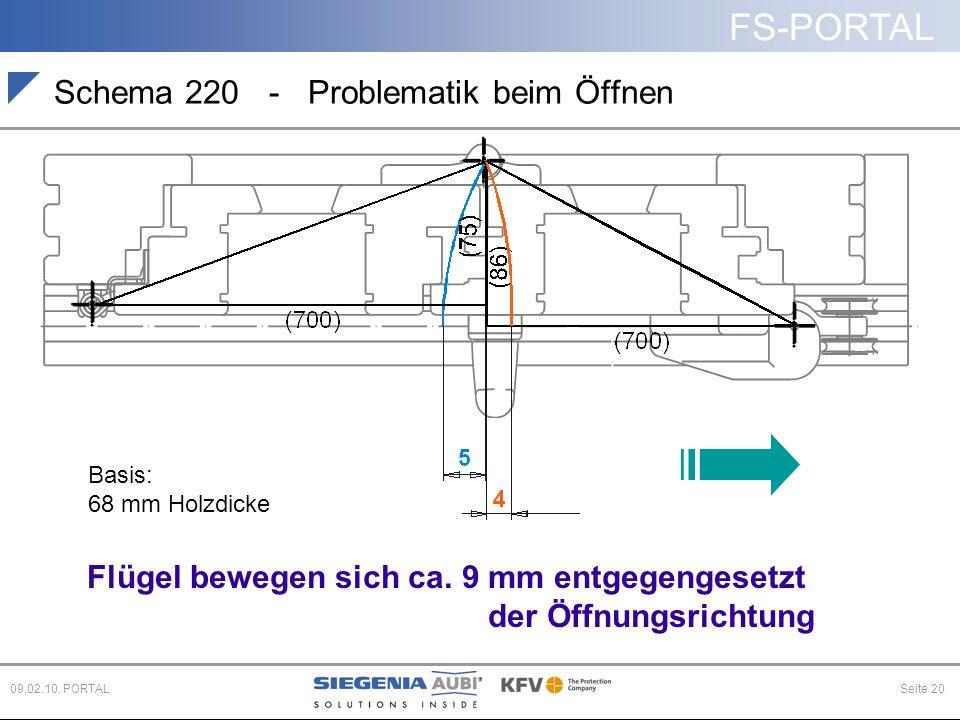 FS-PORTAL Seite 2009.02.10. PORTAL Flügel bewegen sich ca. 9 mm entgegengesetzt der Öffnungsrichtung Basis: 68 mm Holzdicke Schema 220 - Problematik b