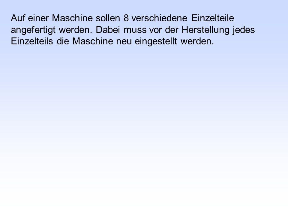 Auf einer Maschine sollen 8 verschiedene Einzelteile angefertigt werden. Dabei muss vor der Herstellung jedes Einzelteils die Maschine neu eingestellt