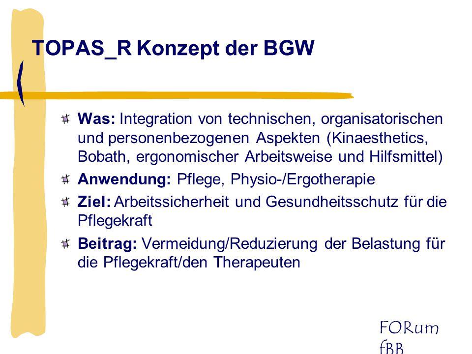 FORum fBB TOPAS_R Konzept der BGW Was: Integration von technischen, organisatorischen und personenbezogenen Aspekten (Kinaesthetics, Bobath, ergonomis