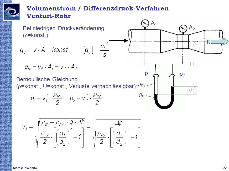 22.Méréselőkészítő Venturi-Rohr p1p1 p2p2 mm  ny hh H Bernoullische Gleichung (  =konst., U=konst., Verluste vernachlässigbar): A1A1 A2A2 Bei ni