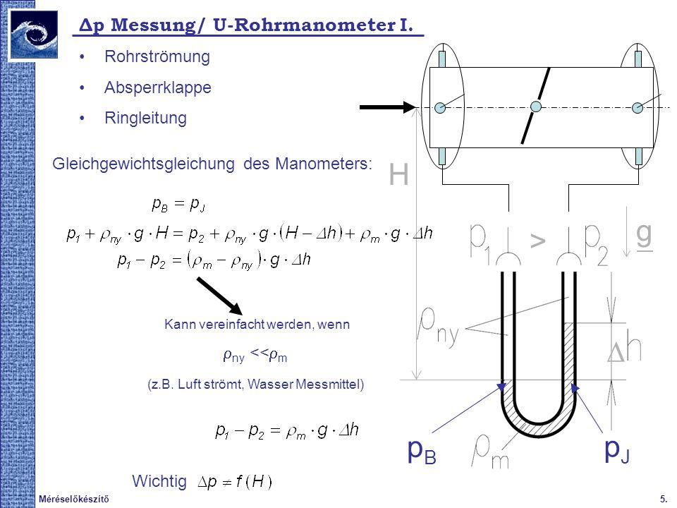 5.Méréselőkészítő Δp Messung/ U-Rohrmanometer I. Rohrströmung Absperrklappe Ringleitung  H > g pBpB pJpJ Gleichgewichtsgleichung des Manometers: Kann