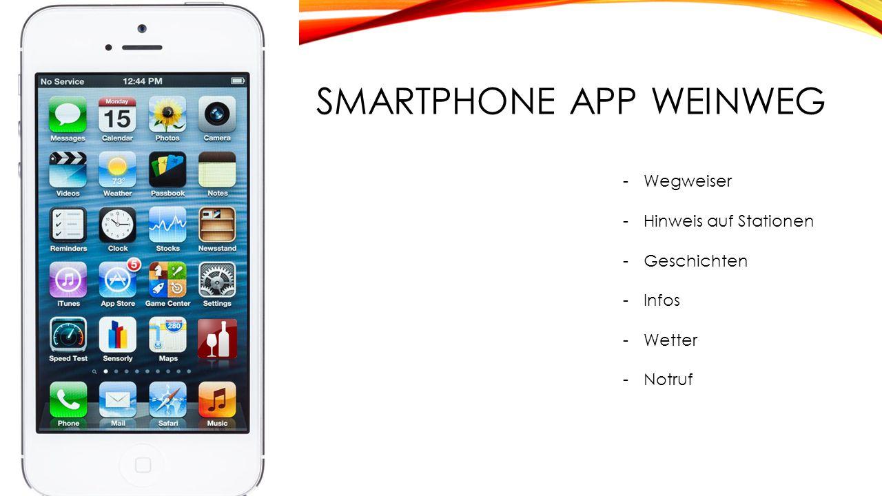 SMARTPHONE APP WEINWEG -Wegweiser -Hinweis auf Stationen -Geschichten -Infos -Wetter -Notruf