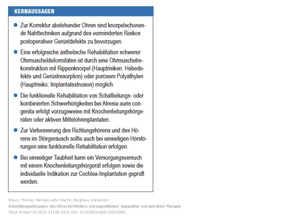 Braun, Thomas; Hempel, John Martin; Berghaus, Alexander Entwicklungsstörungen des Ohres bei Kindern und Jugendlichen: Apparative und operative Therapie Dtsch Arztebl Int 2014; 111(6): 92-8; DOI: 10.3238/arztebl.2014.0092