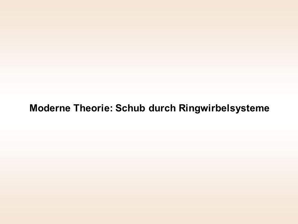 Moderne Theorie: Schub durch Ringwirbelsysteme