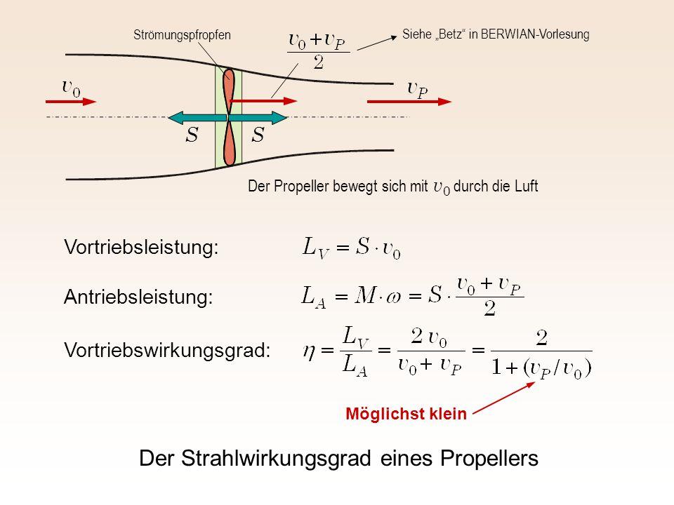 """Der Strahlwirkungsgrad eines Propellers Antriebsleistung: Vortriebsleistung: Vortriebswirkungsgrad: S S Der Propeller bewegt sich mit v 0 durch die Luft Siehe """"Betz in BERWIAN-Vorlesung Strömungspfropfen Möglichst klein"""
