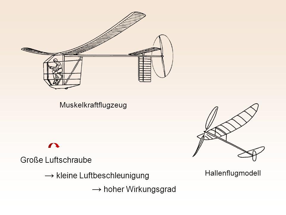 Muskelkraftflugzeug Hallenflugmodell Große Luftschraube → kleine Luftbeschleunigung → hoher Wirkungsgrad