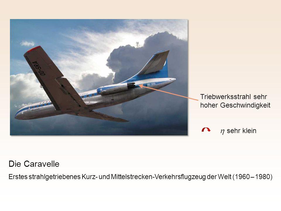 Die Caravelle Erstes strahlgetriebenes Kurz- und Mittelstrecken-Verkehrsflugzeug der Welt (1960 – 1980) Triebwerksstrahl sehr hoher Geschwindigkeit  sehr klein