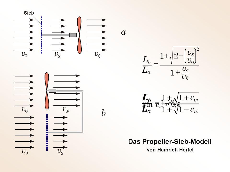 Das Propeller-Sieb-Modell von Heinrich Hertel a b Für c w = 0,5 v v v v a b L L S 2 S 1 2 1           30,1  a b L L w w c c a b L L    11 11 0 0 0 Sieb v v v S v S v P v 0 0 v 0