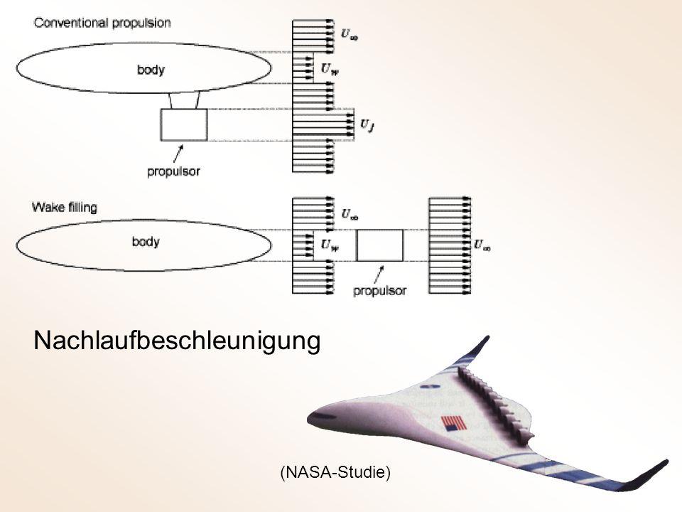 Nachlaufbeschleunigung (NASA-Studie)