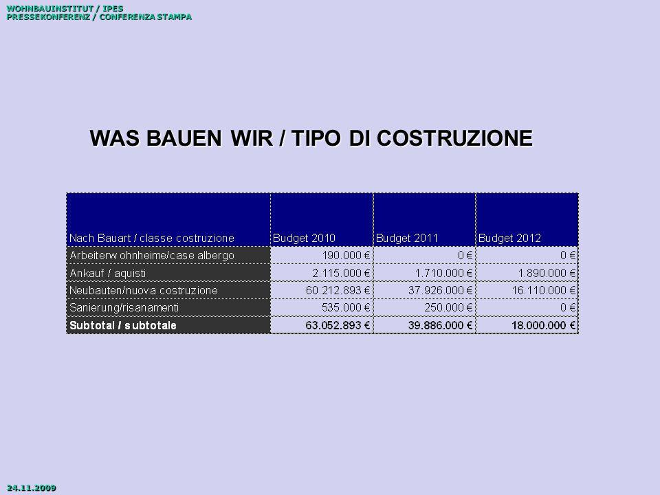 WOHNBAUINSTITUT / IPES PRESSEKONFERENZ / CONFERENZA STAMPA 24.11.2009 WO BAUEN WIR / DOVE SONO I NOSTRI CANTIERI