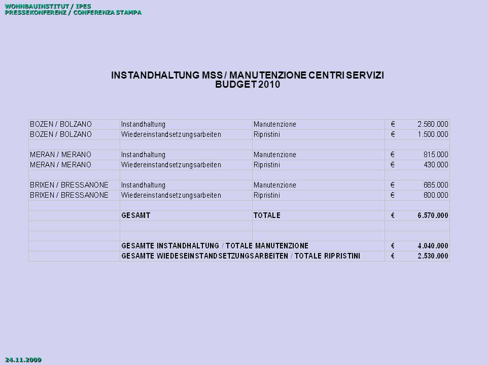 WOHNBAUINSTITUT / IPES PRESSEKONFERENZ / CONFERENZA STAMPA 24.11.2009 INSTANDHALTUNG MSS / MANUTENZIONE CENTRI SERVIZI BUDGET 2010