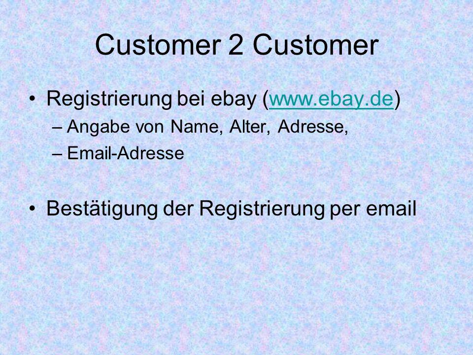 Customer 2 Customer Registrierung bei ebay (www.ebay.de)www.ebay.de –Angabe von Name, Alter, Adresse, –Email-Adresse Bestätigung der Registrierung per