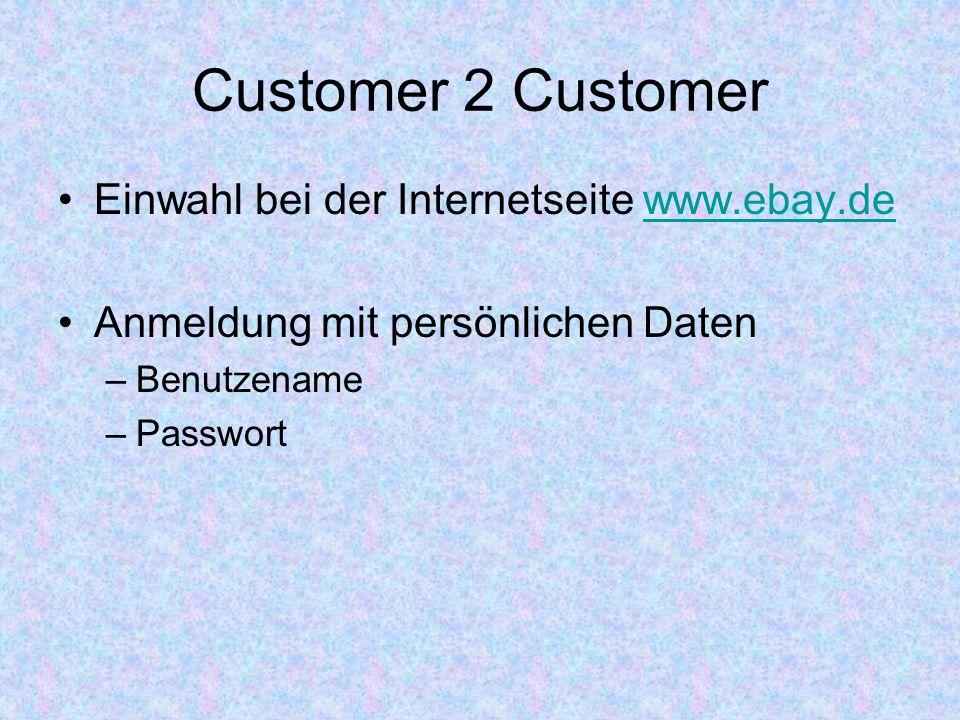 Customer 2 Customer Einwahl bei der Internetseite www.ebay.dewww.ebay.de Anmeldung mit persönlichen Daten –Benutzename –Passwort