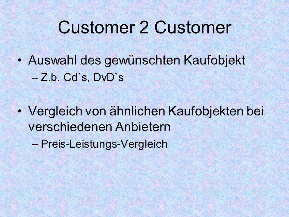 Customer 2 Customer Auswahl des gewünschten Kaufobjekt –Z.b. Cd`s, DvD`s Vergleich von ähnlichen Kaufobjekten bei verschiedenen Anbietern –Preis-Leist