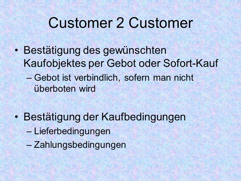 Customer 2 Customer Bestätigung des gewünschten Kaufobjektes per Gebot oder Sofort-Kauf –Gebot ist verbindlich, sofern man nicht überboten wird Bestät