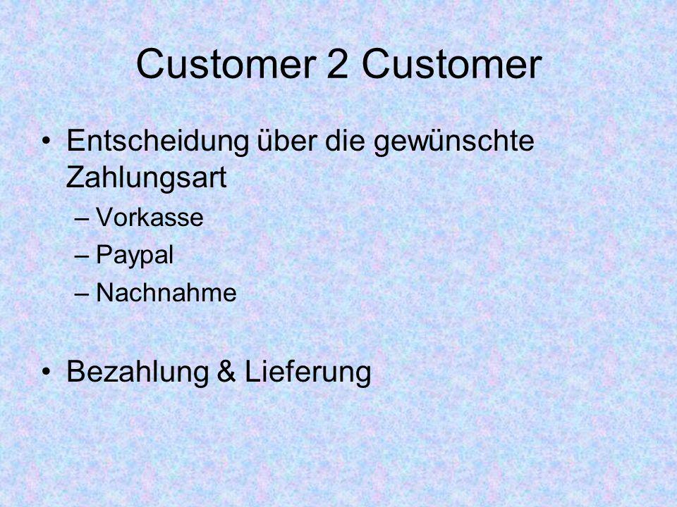 Customer 2 Customer Entscheidung über die gewünschte Zahlungsart –Vorkasse –Paypal –Nachnahme Bezahlung & Lieferung