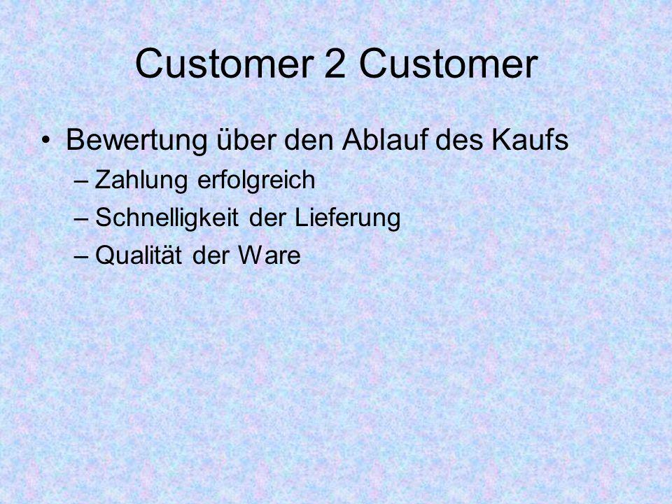 Customer 2 Customer Bewertung über den Ablauf des Kaufs –Zahlung erfolgreich –Schnelligkeit der Lieferung –Qualität der Ware