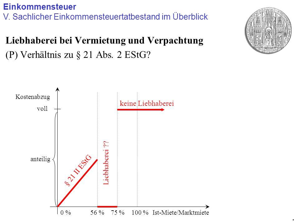 Einkommensteuer V. Sachlicher Einkommensteuertatbestand im Überblick. Kostenabzug voll — anteilig Ist-Miete/Marktmiete0 %56 % 75 % 100 % § 21 II EStG