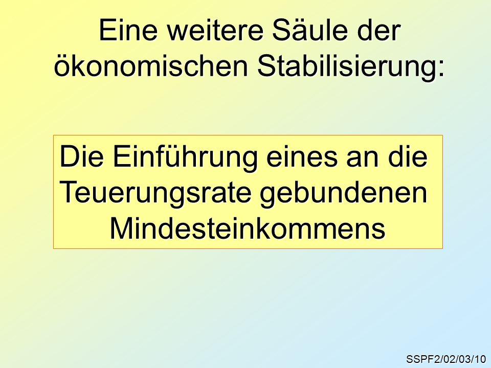 Eine weitere Säule der ökonomischen Stabilisierung: Die Einführung eines an die Teuerungsrate gebundenen Mindesteinkommens SSPF2/02/03/10