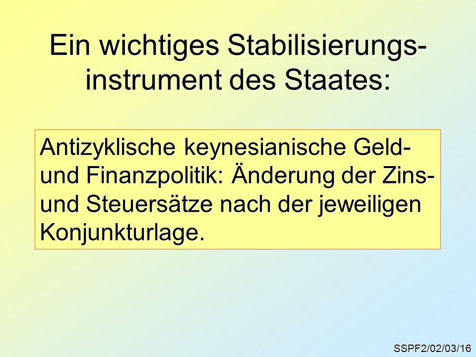 Ein wichtiges Stabilisierungs- instrument des Staates: SSPF2/02/03/16 Antizyklische keynesianische Geld- und Finanzpolitik: Änderung der Zins- und Steuersätze nach der jeweiligen Konjunkturlage.