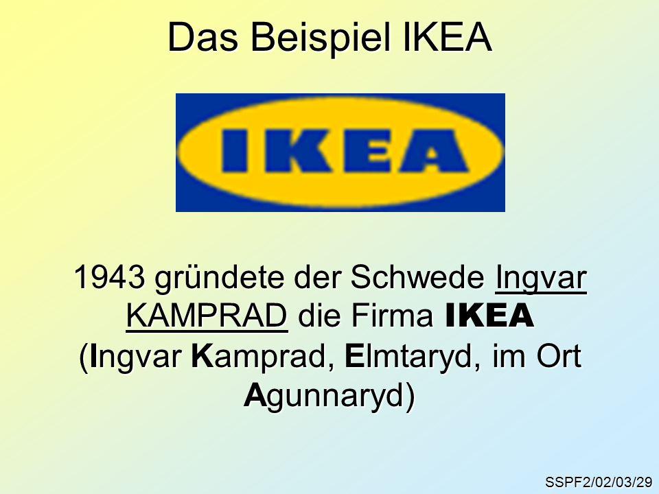 SSPF2/02/03/29 Das Beispiel IKEA 1943 gründete der Schwede Ingvar KAMPRAD die Firma IKEA (Ingvar Kamprad, Elmtaryd, im Ort Agunnaryd)
