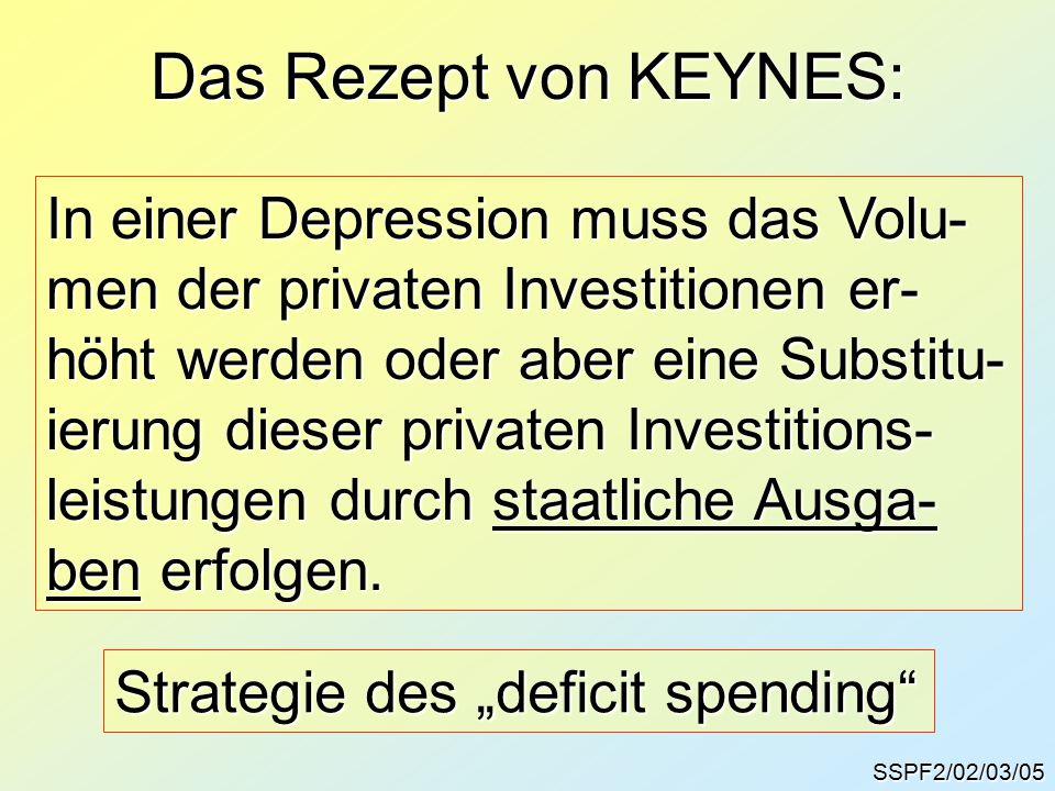 SSPF2/02/03/05 Das Rezept von KEYNES: In einer Depression muss das Volu- men der privaten Investitionen er- höht werden oder aber eine Substitu- ierung dieser privaten Investitions- leistungen durch staatliche Ausga- ben erfolgen.
