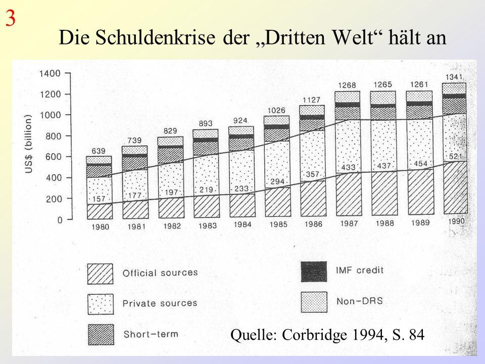 """Die Schuldenkrise der """"Dritten Welt hält an 3 Quelle: Corbridge 1994, S. 84"""