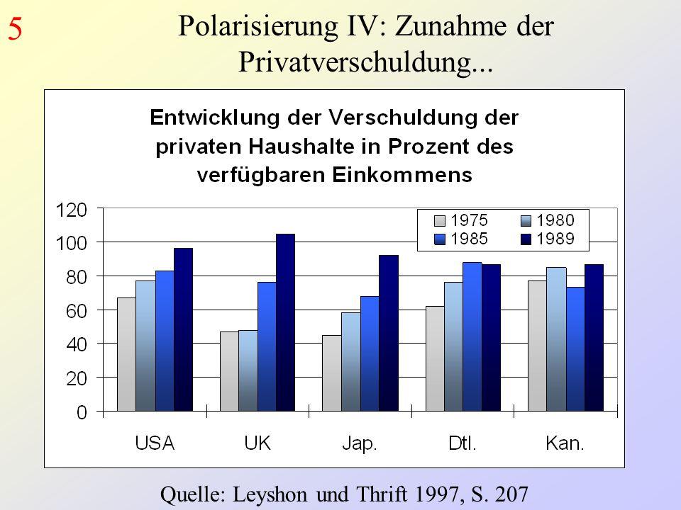 Polarisierung IV: Zunahme der Privatverschuldung... Quelle: Leyshon und Thrift 1997, S. 207 5