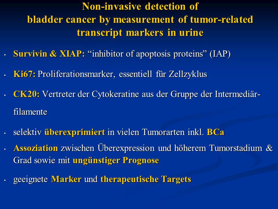 Non-invasive detection of bladder cancer by measurement of tumor-related transcript markers in urine Survivin & XIAP: inhibitor of apoptosis proteins (IAP) Survivin & XIAP: inhibitor of apoptosis proteins (IAP) Ki67: Proliferationsmarker, essentiell für Zellzyklus Ki67: Proliferationsmarker, essentiell für Zellzyklus CK20: Vertreter der Cytokeratine aus der Gruppe der Intermediär- filamente CK20: Vertreter der Cytokeratine aus der Gruppe der Intermediär- filamente selektiv überexprimiert in vielen Tumorarten inkl.