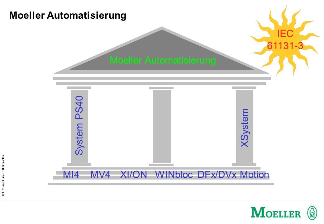Schutzvermerk nach DIN 34 beachten Moeller Automatisierung System PS40 XSystem MI4MV4XI/ONWINbloc IEC 61131-3 DFx/DVxMotion Moeller Automatisierung