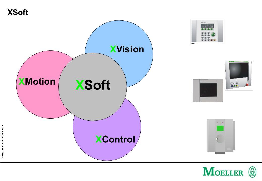 Schutzvermerk nach DIN 34 beachten XVision XControl XMotion XSoft