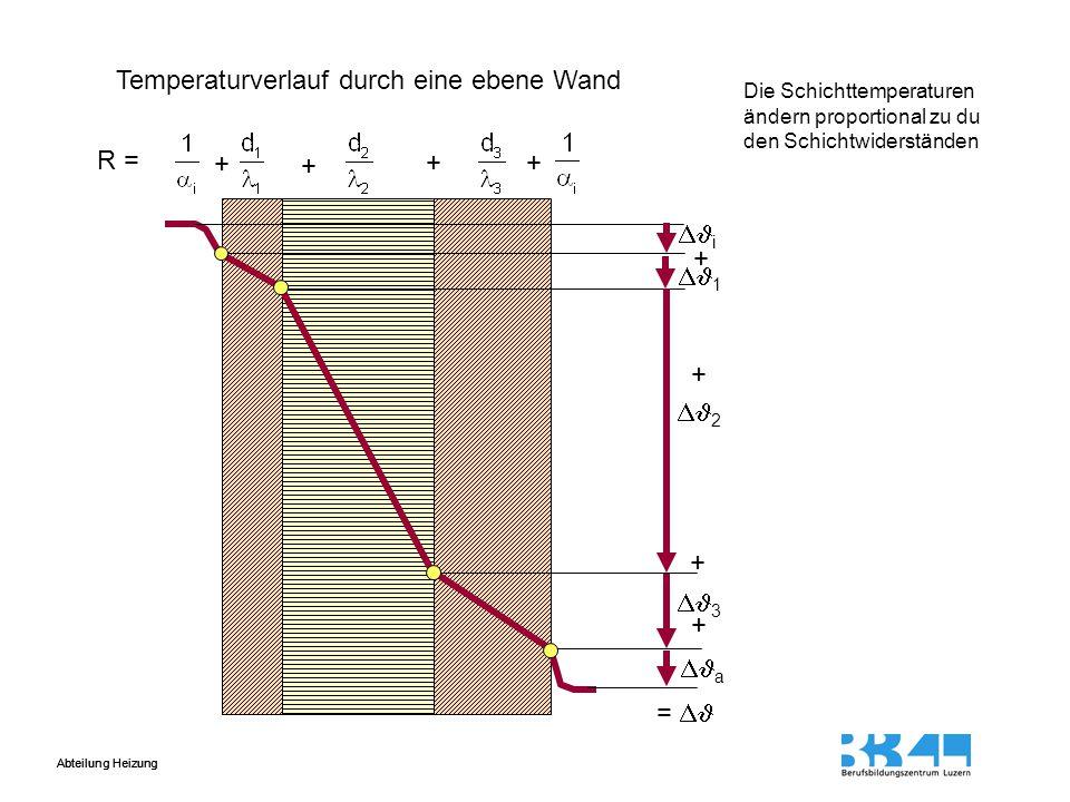 Abteilung Heizung Wärmestromdichte bzw. spezifischer Wärmestrom