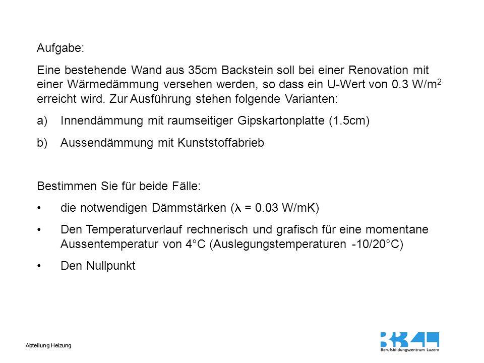 Abteilung Heizung Baustoffkennwerte: Backstein 0.44 W/m 2 Gipskarton 0.21 W/m 2 Wärmedämmung 0.03 W/m 2 Innenputz 0.7 W/m 2 Aussenputz 0.87 W/m 2 R innen 0.13m 2 K/W R aussen 0.05 m 2 K/W