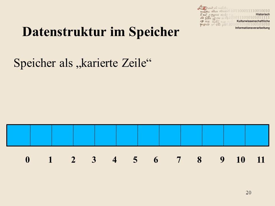 """Speicher als """"karierte Zeile Datenstruktur im Speicher 0 1 2 3 4 5 6 7 8 9 10 11 20"""