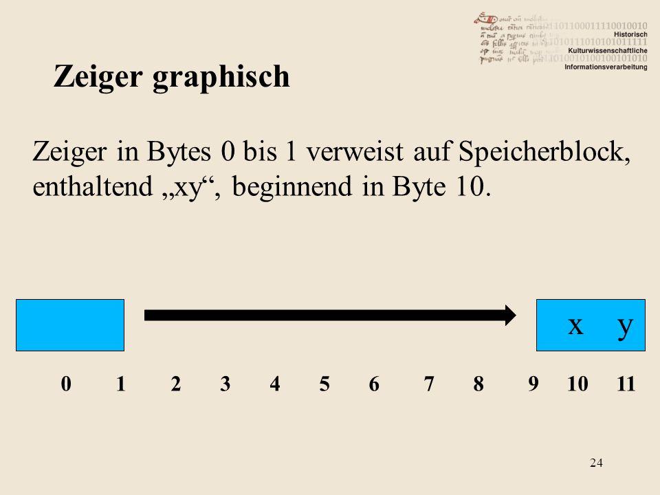 """Zeiger in Bytes 0 bis 1 verweist auf Speicherblock, enthaltend """"xy , beginnend in Byte 10."""