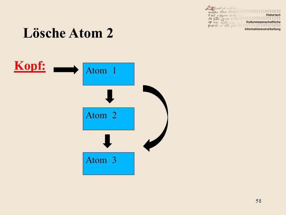 Kopf: Lösche Atom 2 Atom 1 Atom 2 Atom 3 58