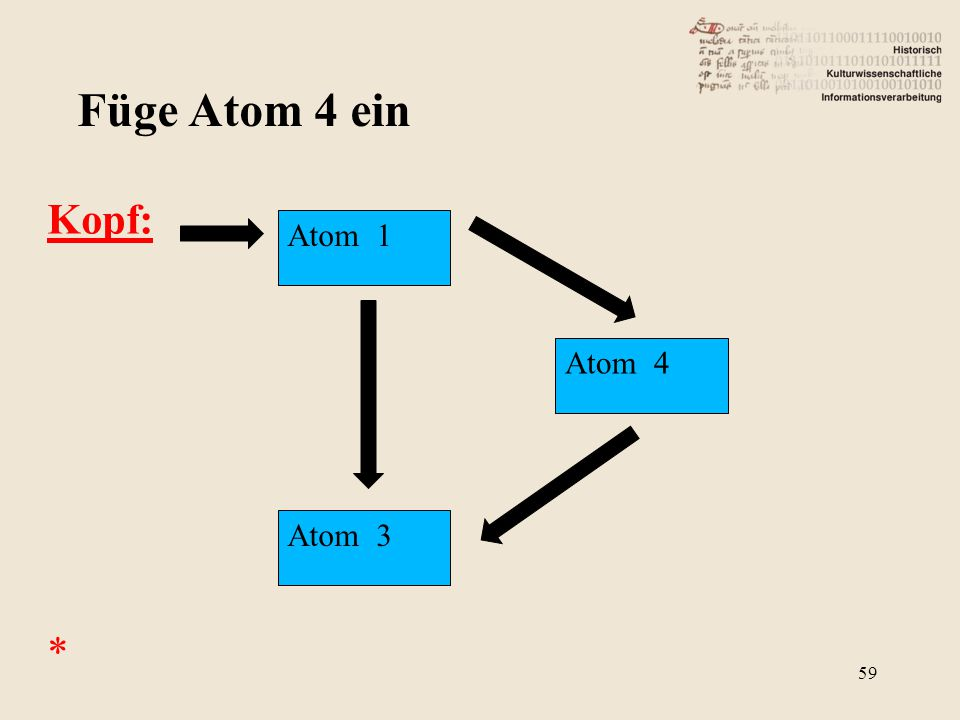 Kopf: * Füge Atom 4 ein Atom 1 Atom 3 Atom 4 59