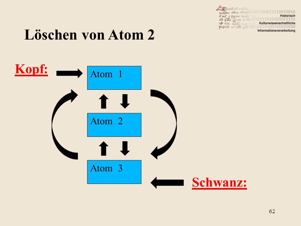 Kopf: Schwanz: Löschen von Atom 2 Atom 1 Atom 2 Atom 3 62