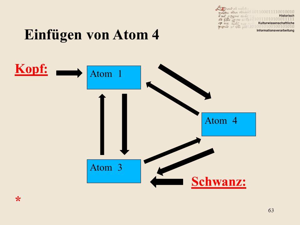 Kopf: Schwanz: * Einfügen von Atom 4 Atom 1 Atom 4 Atom 3 63