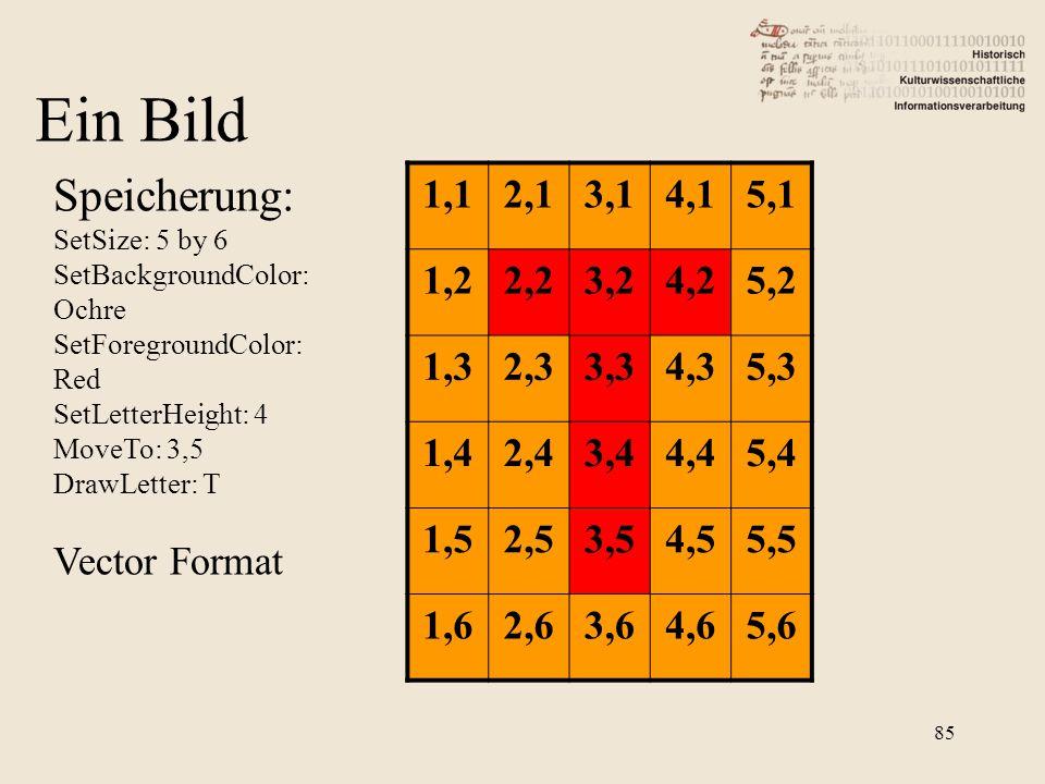 1,12,13,14,15,1 1,22,23,24,25,2 1,32,33,34,35,3 1,42,43,44,45,4 1,52,53,54,55,5 1,62,63,64,65,6 Speicherung: SetSize: 5 by 6 SetBackgroundColor: Ochre SetForegroundColor: Red SetLetterHeight: 4 MoveTo: 3,5 DrawLetter: T Vector Format Ein Bild 85