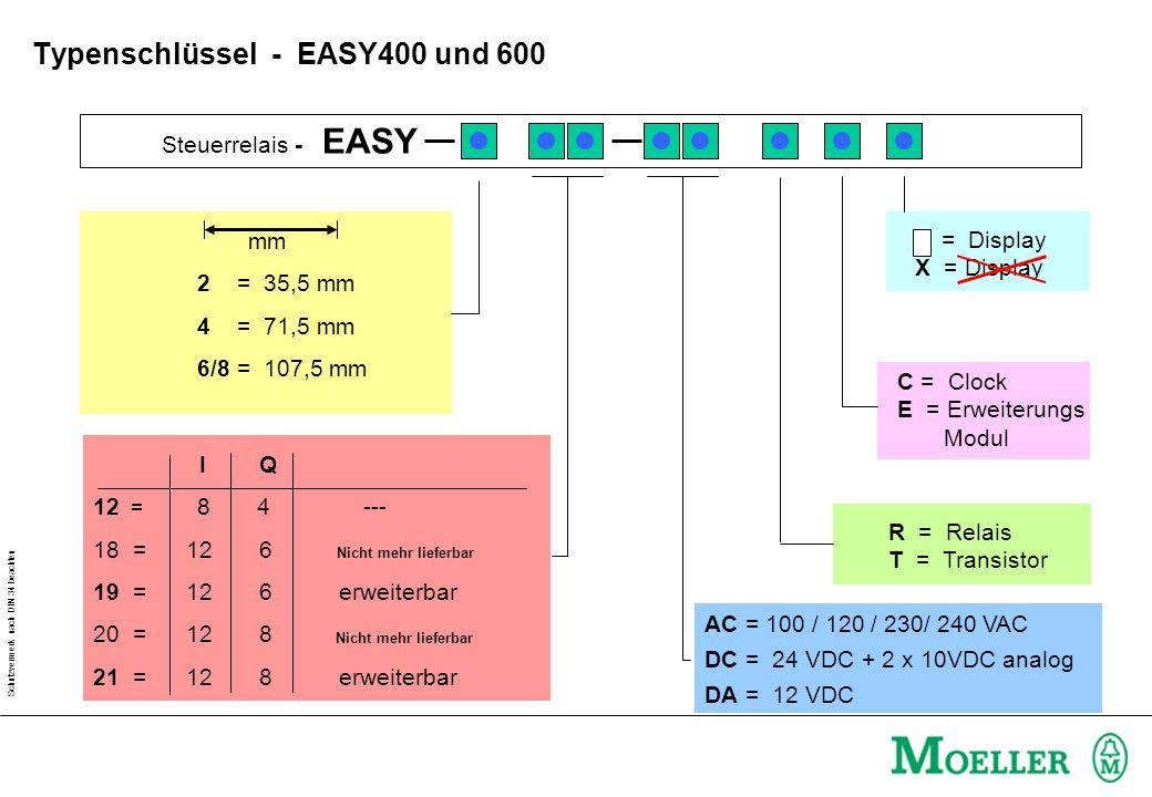 Schutzvermerk nach DIN 34 beachten Steuerrelais - EASY mm 2 = 35,5 mm 4 = 71,5 mm 6/8 = 107,5 mm I Q 12 = 8 4 --- 18 = 12 6 19 = 12 6 erweiterbar 20 = 12 8 21 = 12 8 erweiterbar AC = 100 / 120 / 230/ 240 VAC DC = 24 VDC + 2 x 10VDC analog DA = 12 VDC R = Relais T = Transistor C = Clock E = Erweiterungs Modul = Display X = Display Nicht mehr lieferbar Typenschlüssel - EASY400 und 600