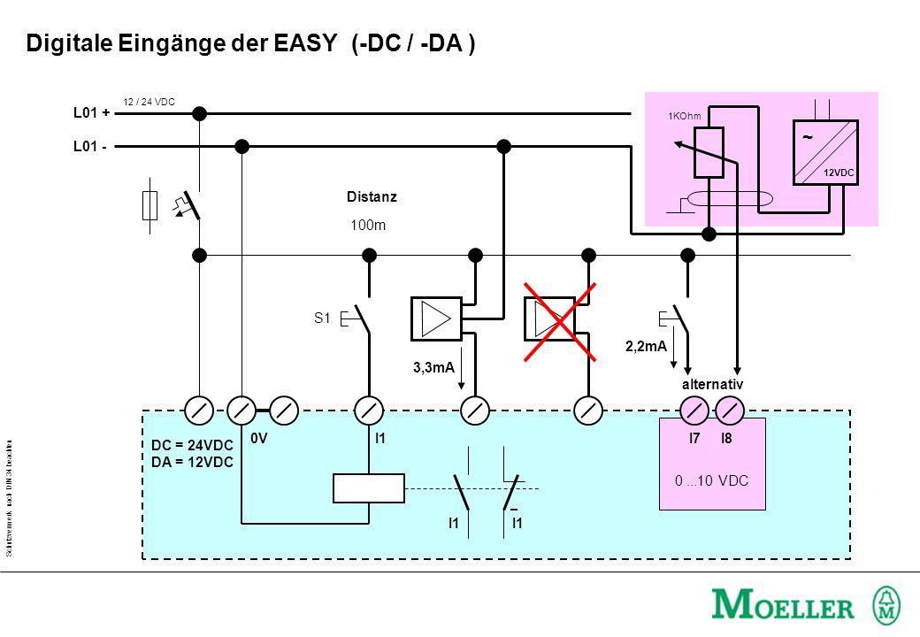 Schutzvermerk nach DIN 34 beachten I1 L01 + L01 - DC = 24VDC DA = 12VDC S1 Distanz 100m ~ 12VDC 1KOhm 0...10 VDC alternativ 3,3mA 2,2mA 12 / 24 VDC 0V I1 I7 I8 Digitale Eingänge der EASY (-DC / -DA )