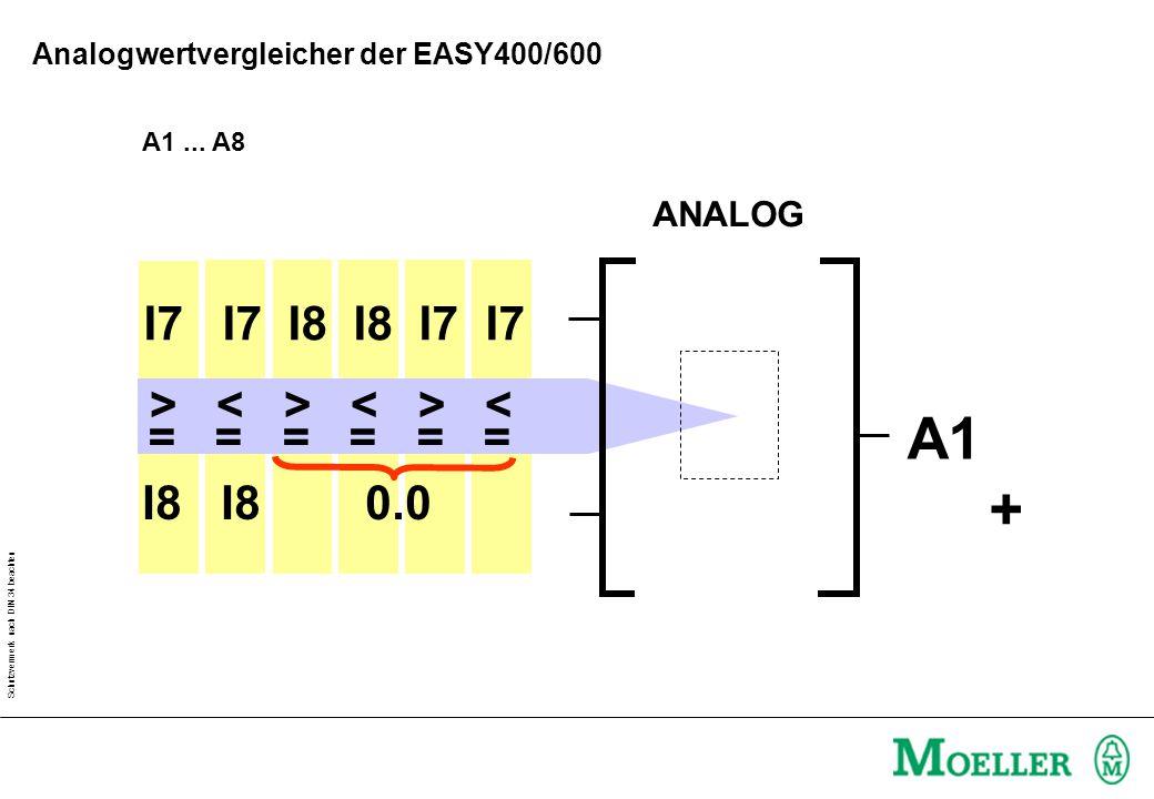 Schutzvermerk nach DIN 34 beachten I7 I7 I8 I8 I7 I7 ANALOG I8 I8 0.0 A1 + > < = = = A1...